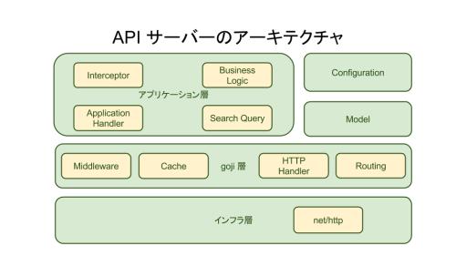 kamelio-api-server-architecture
